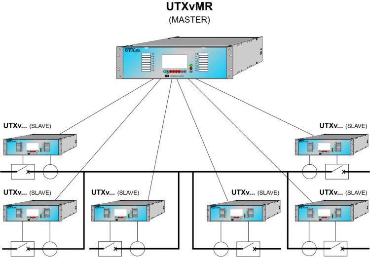 UTXvMR - diagram