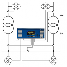 SZR na rozdzielnię SN ( 5 wyłączników )